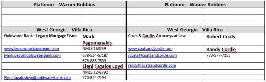 Atty & Lender 3
