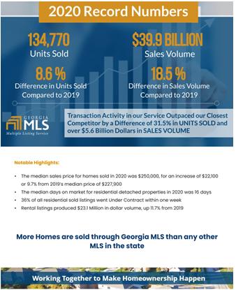 2021.02.21 Sales Figures