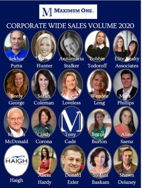 2021.03.07 Corporate Wide Sales Volume