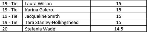 2021.03.07 Greater Atlanta Realtors Transactions Table B