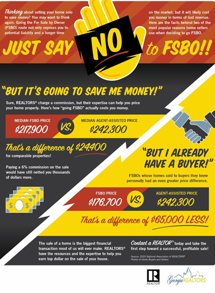 2021.03.21 Just Say No to FSBO